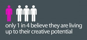 creativity-infographic-300x138