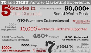 Successful Channel Partners